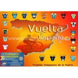 La Vuelta a Espana winners